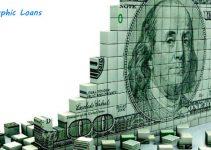 chirographic-loans