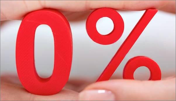 interest-free-loans